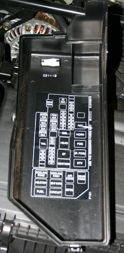 2009 mazda rx8 fuse box 2009 wiring diagrams